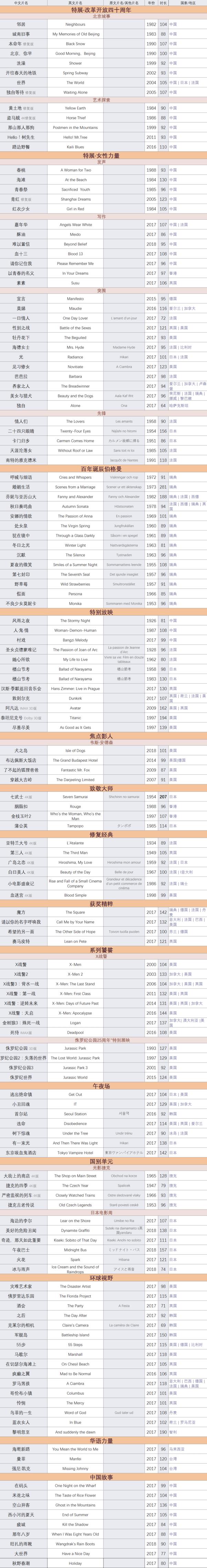 2018北京国际电影节首批展映片单公布