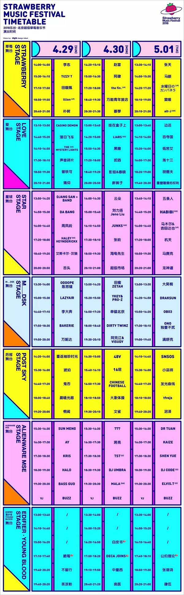 2018北京超级草莓音乐节全攻略(时间+地点+门票+购票入口)
