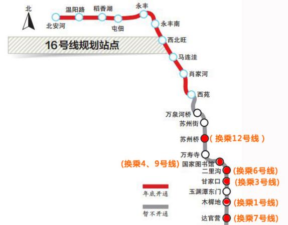 2018北京地铁16号线最新消息(线路图+开通时间)