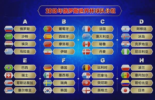 2018俄罗斯世界杯最新消息(分组 赛程时间 对阵图 城市场馆)
