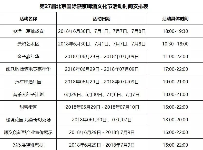 2018北京燕京啤酒文化节时间、门票及活动详情