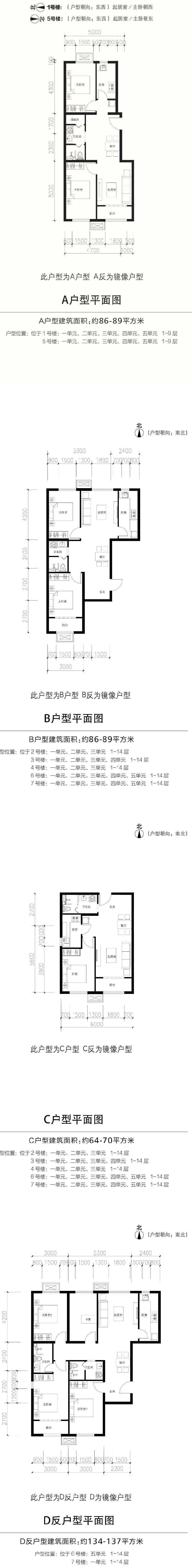 北京自住商品房申请_北京金港嘉园共有产权房选房攻略(价格+周边配套+户型分析 ...