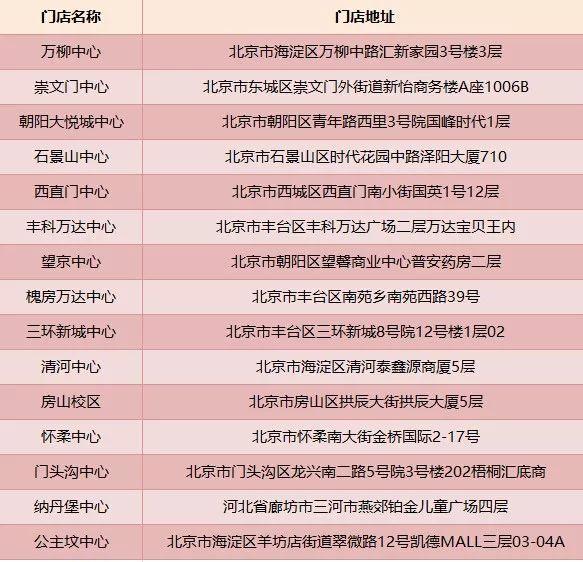 2018北京玩博会免费门票提前兑换门店一览
