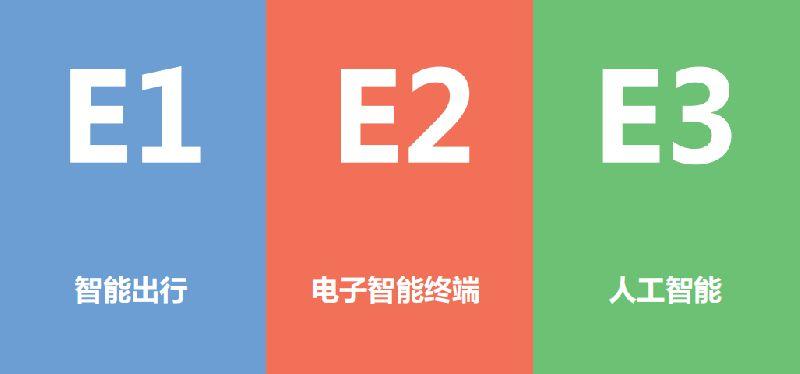 2018北京国际消费电子博览会(3E展)展位分布详情
