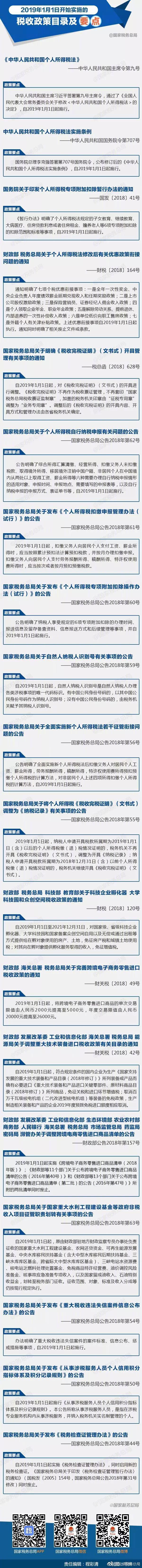 2019年1月1日开始实施的税收政策