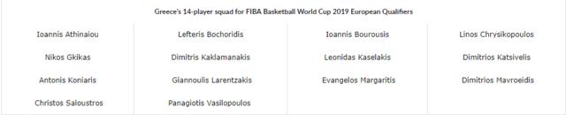 希腊男篮世预赛大名单出炉 35岁广厦外援仍是核心