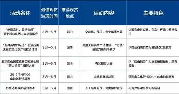 2019北京森林文化节(时间+地点+活动)