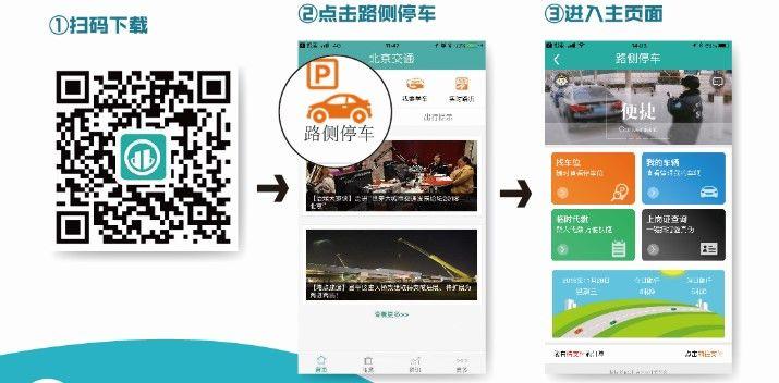 2019年起北京电子停车收费标准及缴费app付出流程