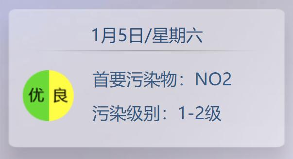 1月3日起至周末最高温1-3℃ 今有轻度霾夜间起渐消散