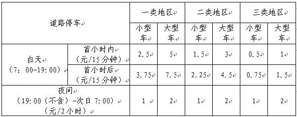 2019年北京道路停车收费标准是怎么规定的?