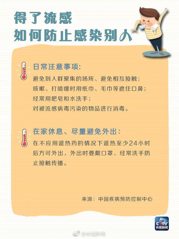 流感有哪些症状如何预防?必备知识
