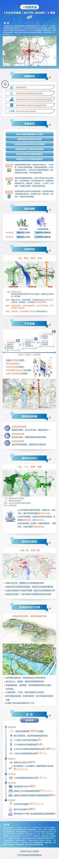 《丰台分区规划(2017年-2035年)》草案提建议渠道
