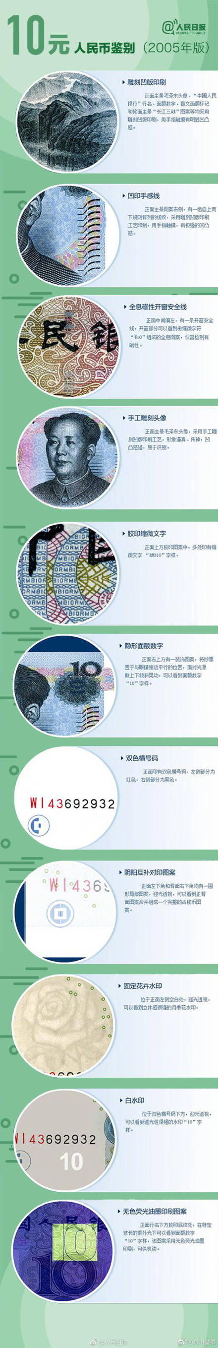 北京举报假币方式(热线电话 奖励标准)