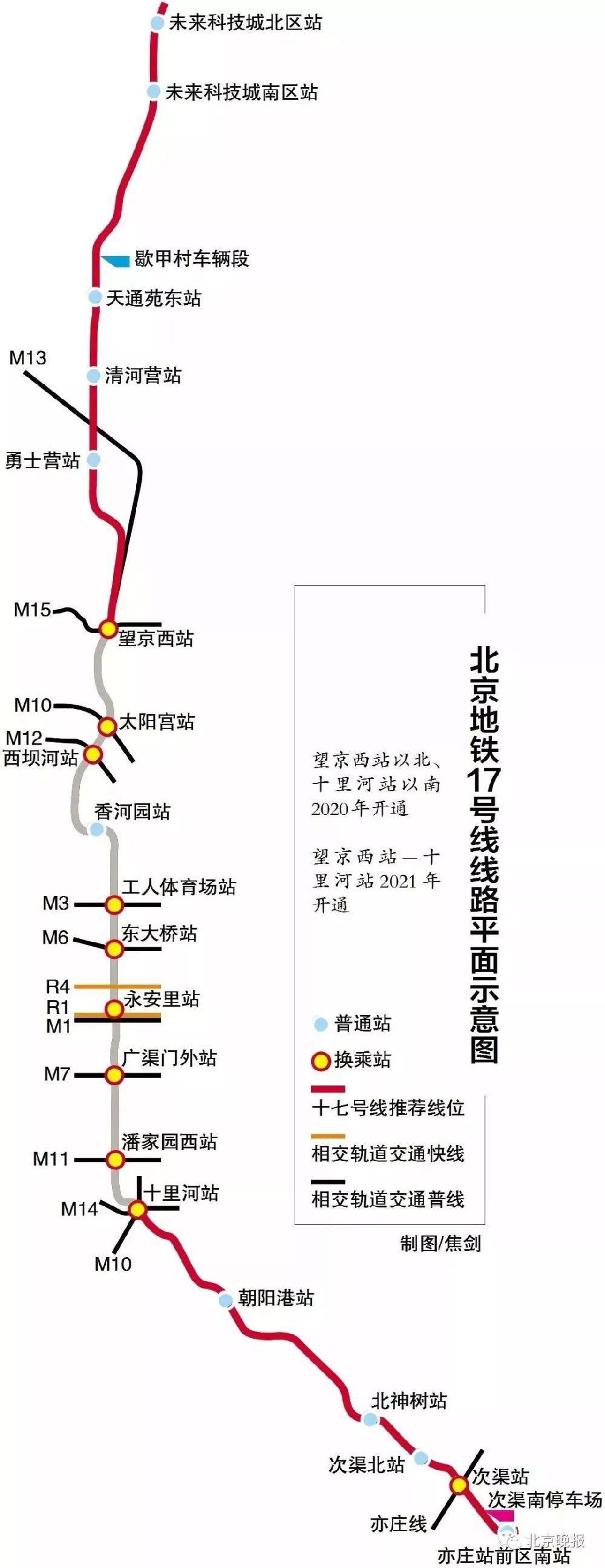目前北京17条在建地铁线路图全在此