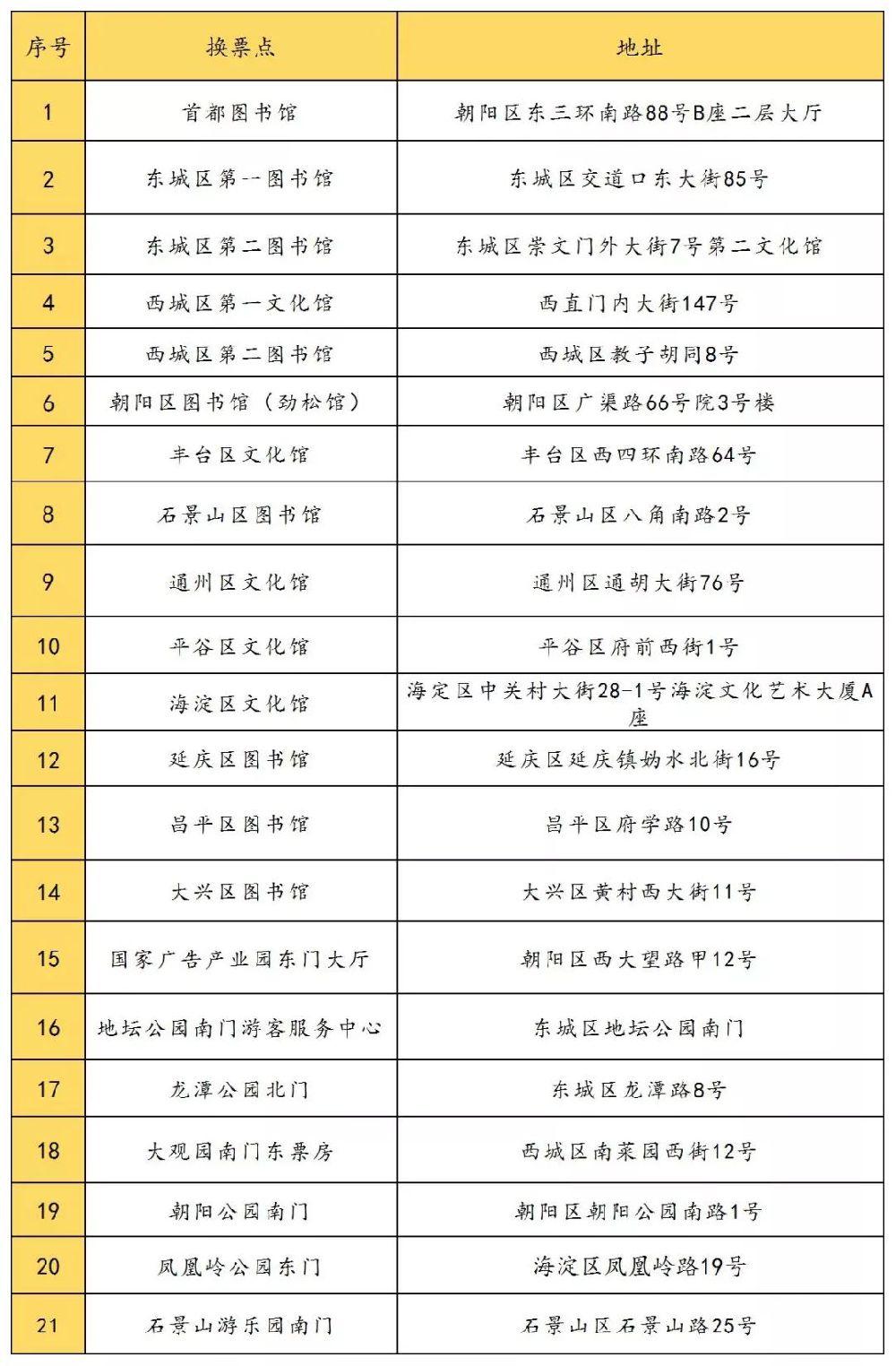 2019北京30万张春节庙会门票免费抢票时间入口