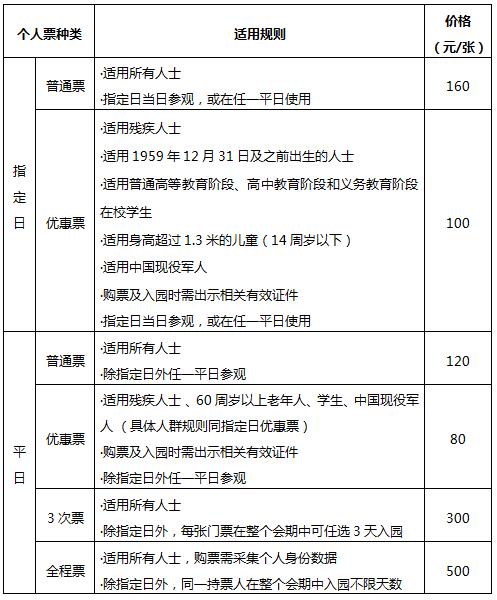 2019北京世园会门票销售公告原文