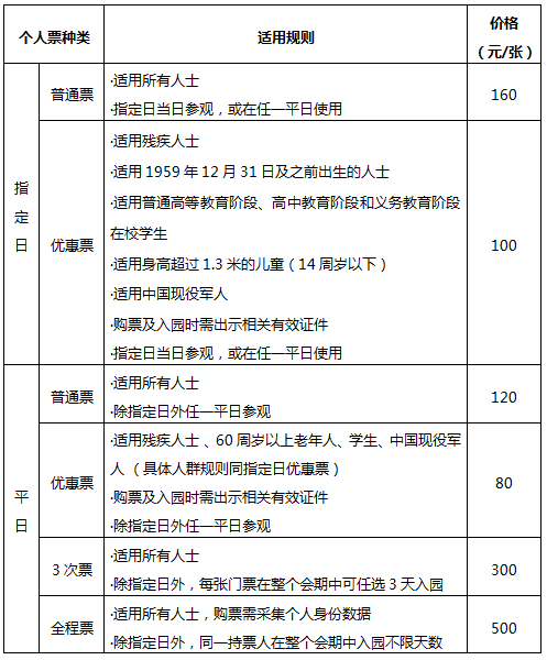 2019北京世园会个人门票种类及价格