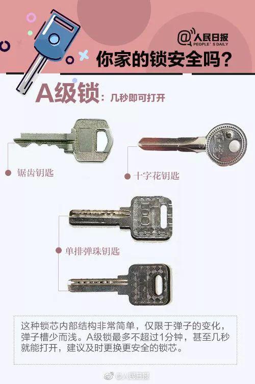 年底防盗温馨提示:你家的门锁安全吗?