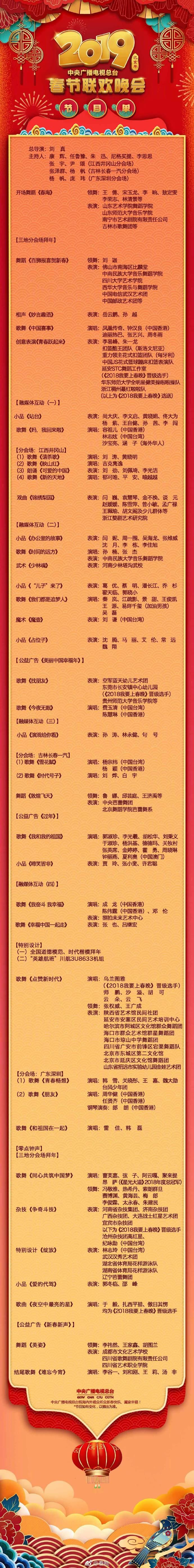 2019央视春晚节目单(官宣)