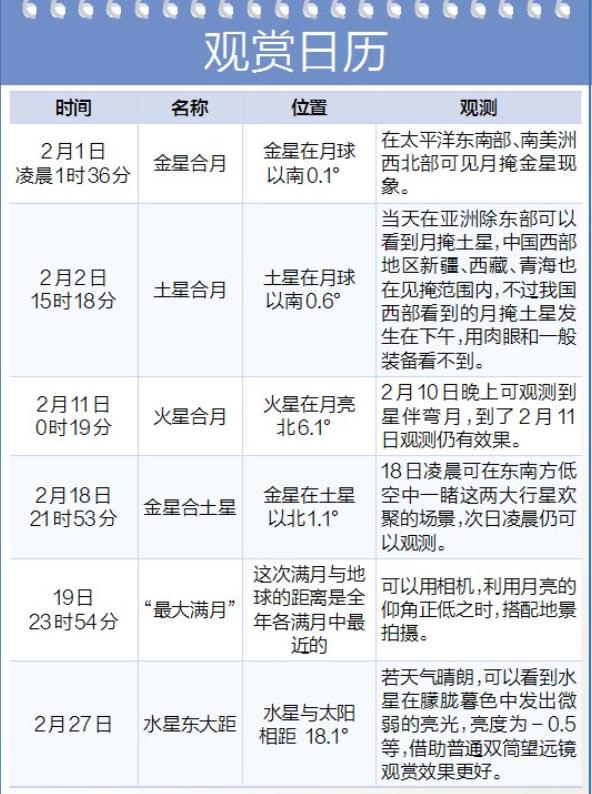 2019年2月19日元宵节超级月亮最佳观测时刻