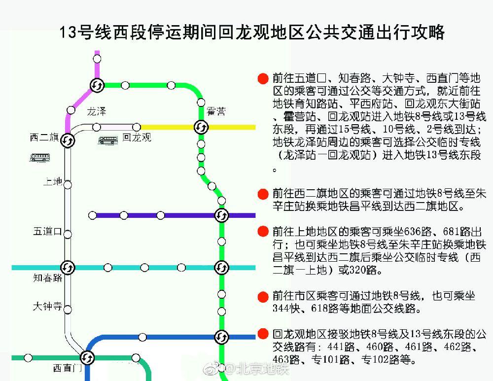 北京地铁13号线西段停运该怎么走?公共交通出行攻略