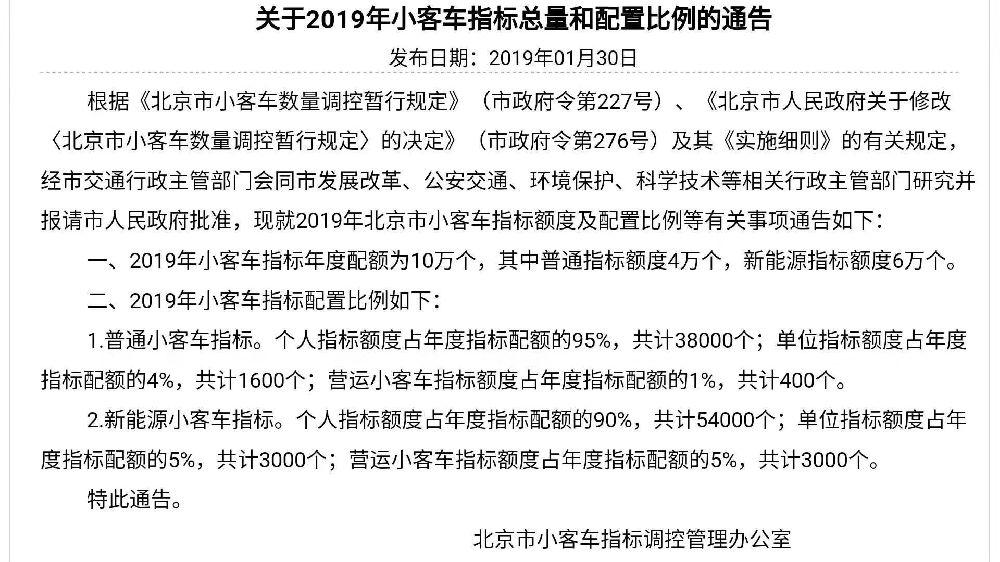 2019北京小客车指标数量分配比例(普通+新能