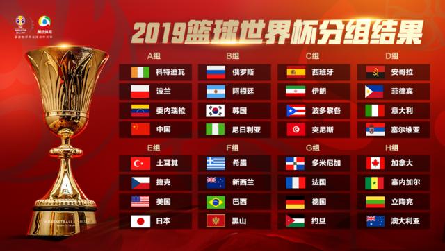 2019男篮世界杯抽签:我国上上签 美国遇日本