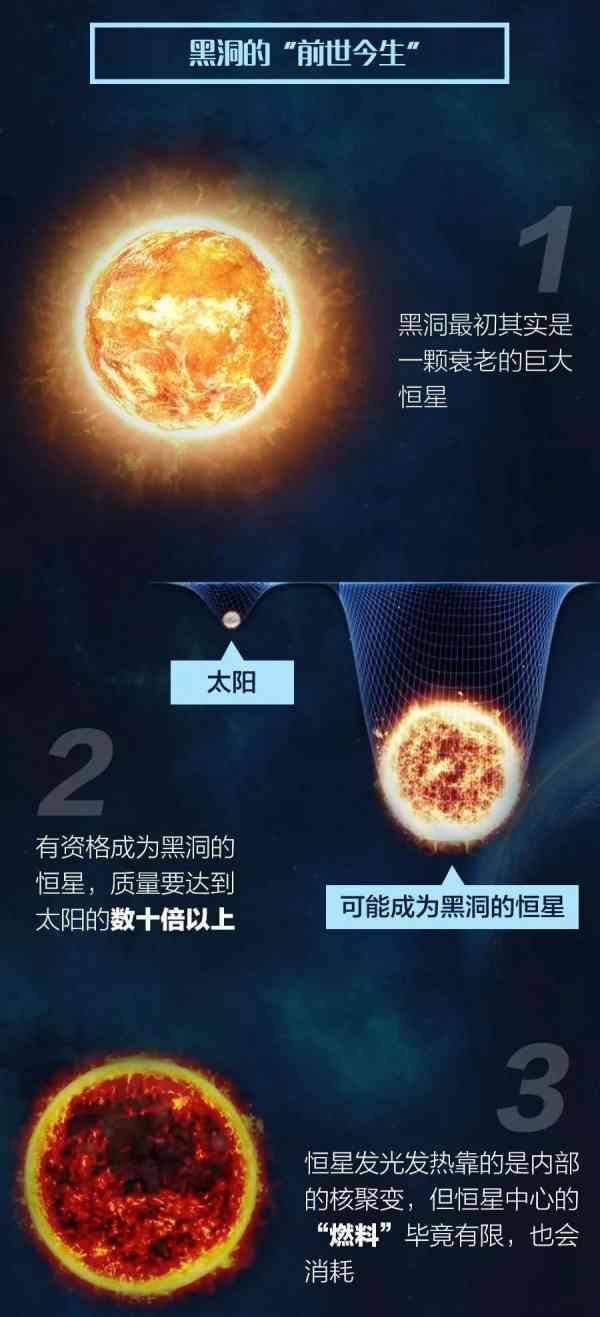人类首张黑洞照片公布 长这样!(图)