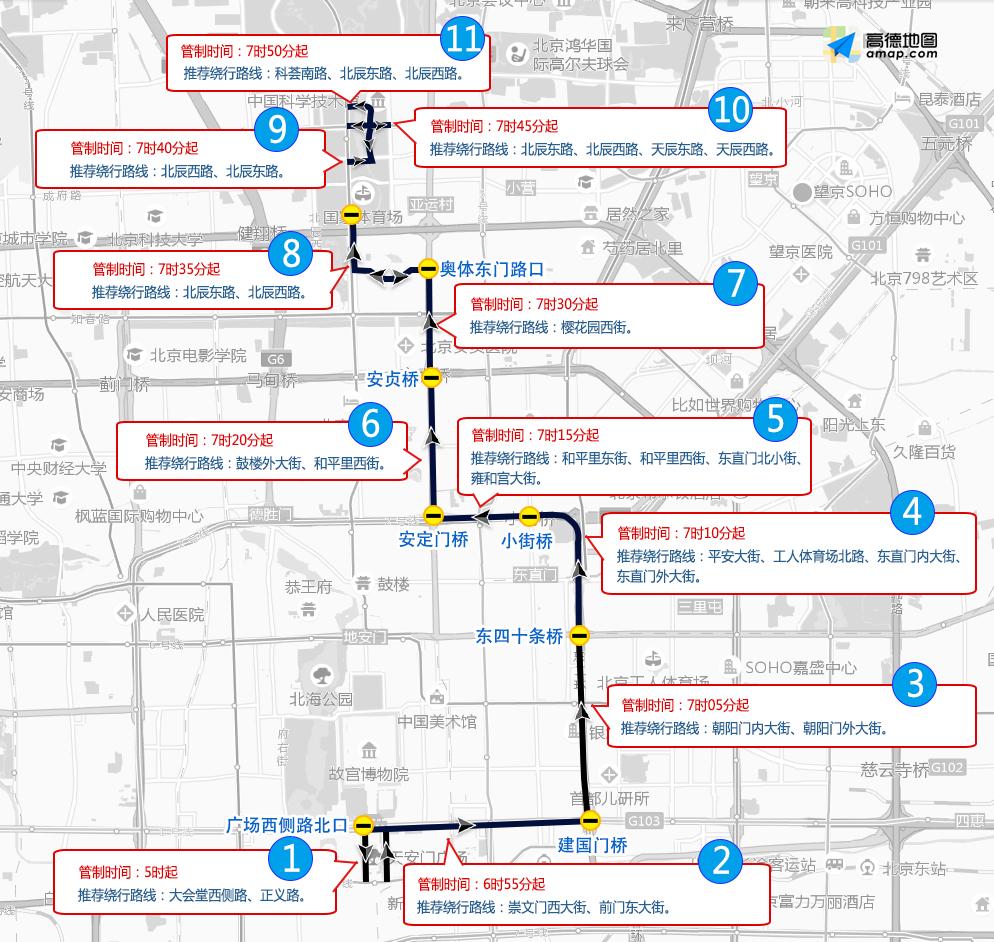 4月13日至4月19日一周北京交通出行提示