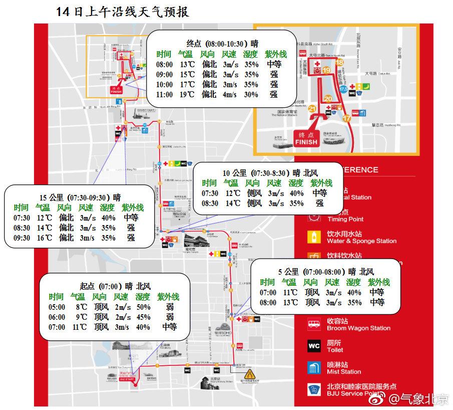 4月13日北京风力强劲 周日半马开跑天气利于比赛