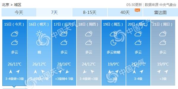 北京今日有风 气温偏高