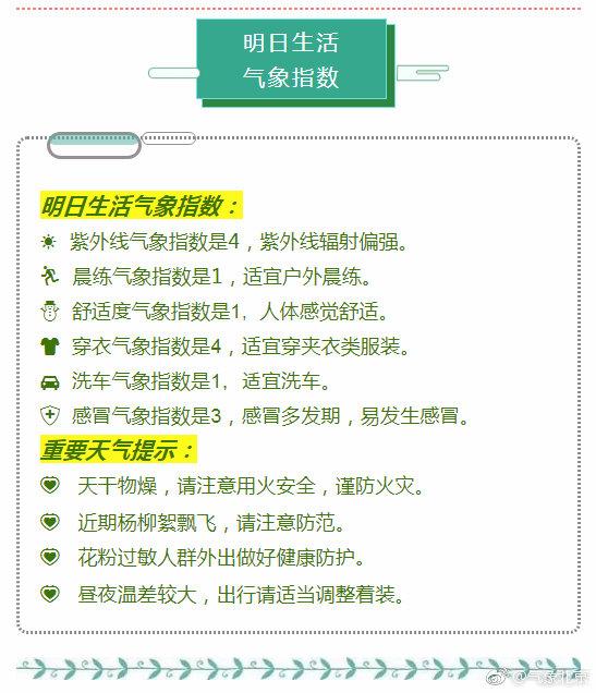 4月15日北京仍有大风扰 未来两天气温节节高