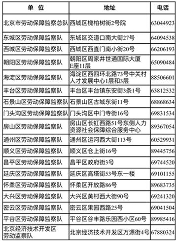 拖欠农平易近工工资找哪个部分?北京赞赏地址德律风宣布