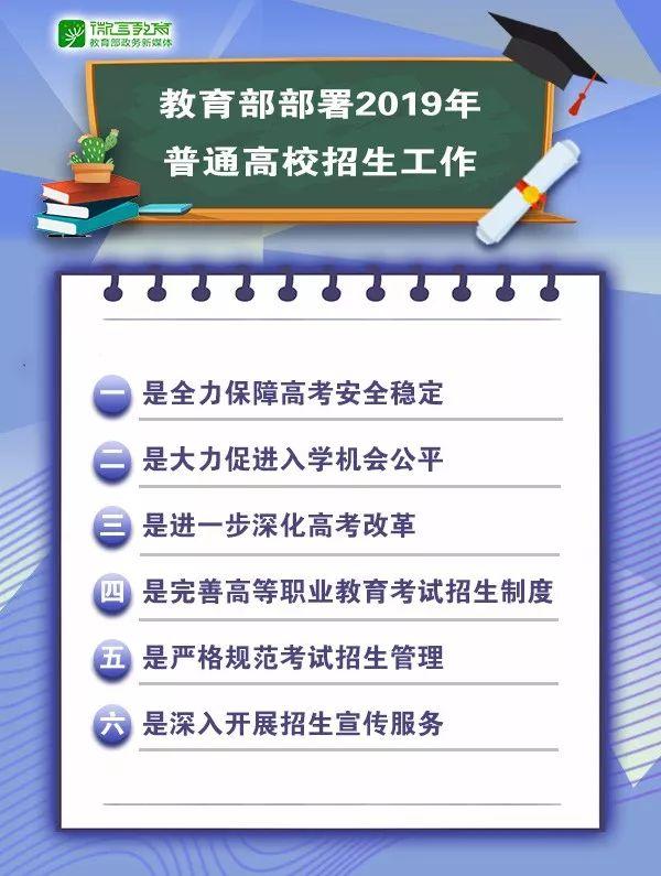 2019年全国高考时间安排公布(附各科目考试时间)
