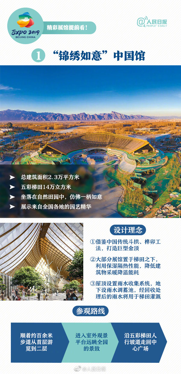 2019年北京世园会4月28日开幕 最全探园攻略来了