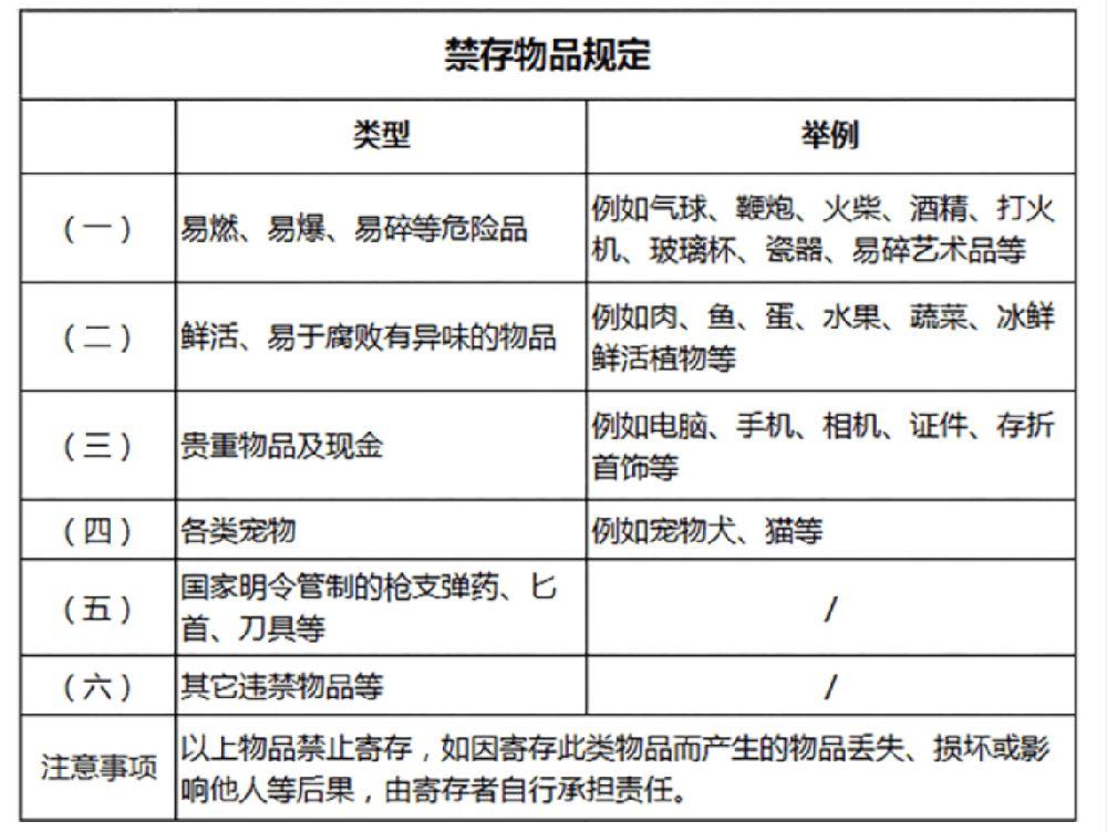 2019北京世园会物品寄存服务时间及收费标准