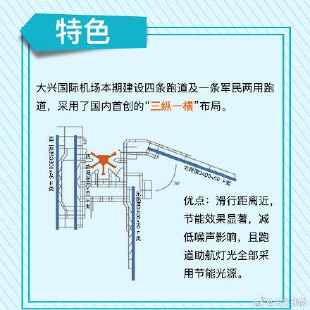 北京大兴机场首次真机试飞 9月30日前正式通航
