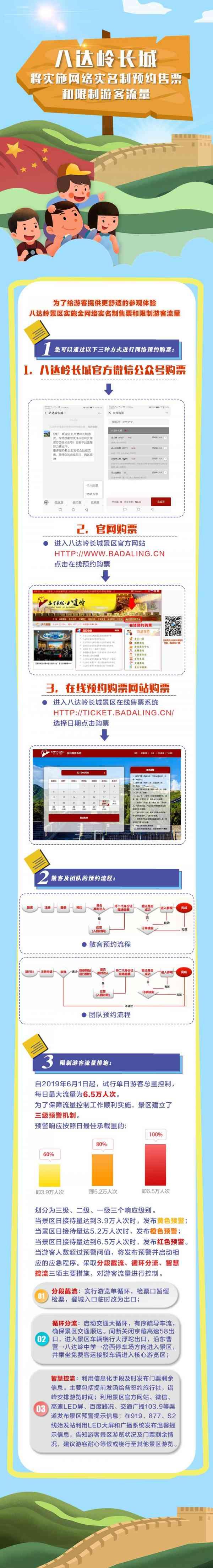 6月1日起八达岭长城实施全网预约购票 每日限流6.5万人次