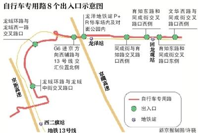 北京首条自行车专用路5月31日7点开通(附使用指南)
