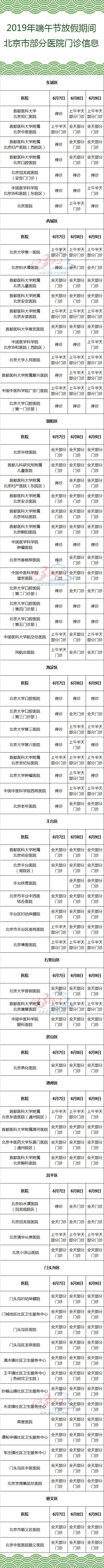 2019年端午节放假期间北京市部分医院门诊信息