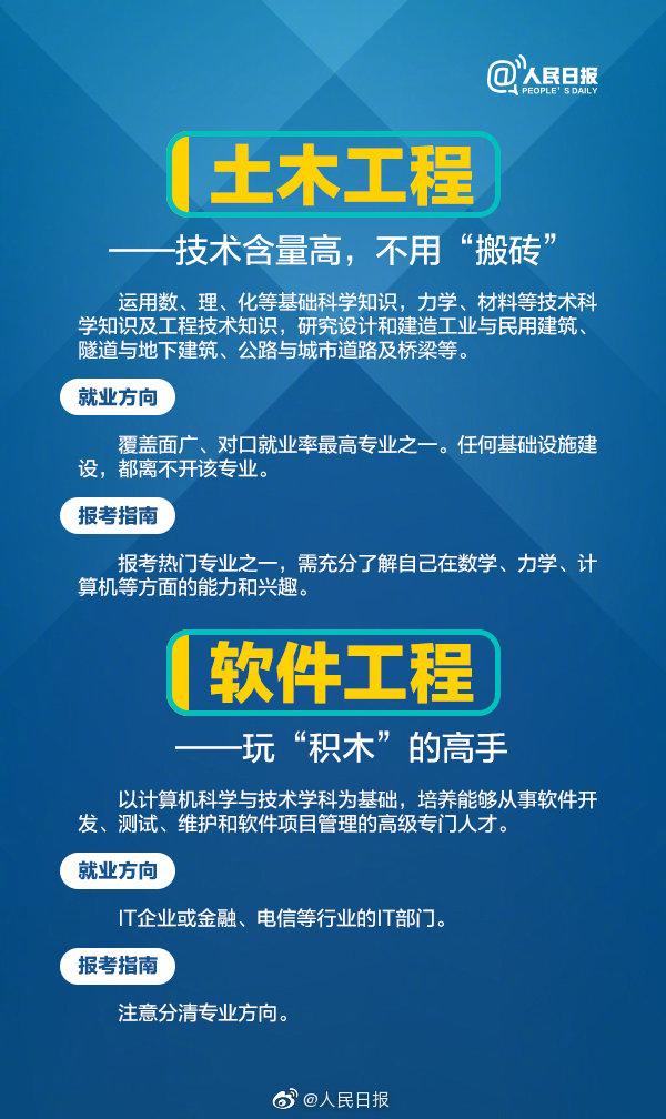 2019北京高考填报志愿必看:部分热门工科专业解读