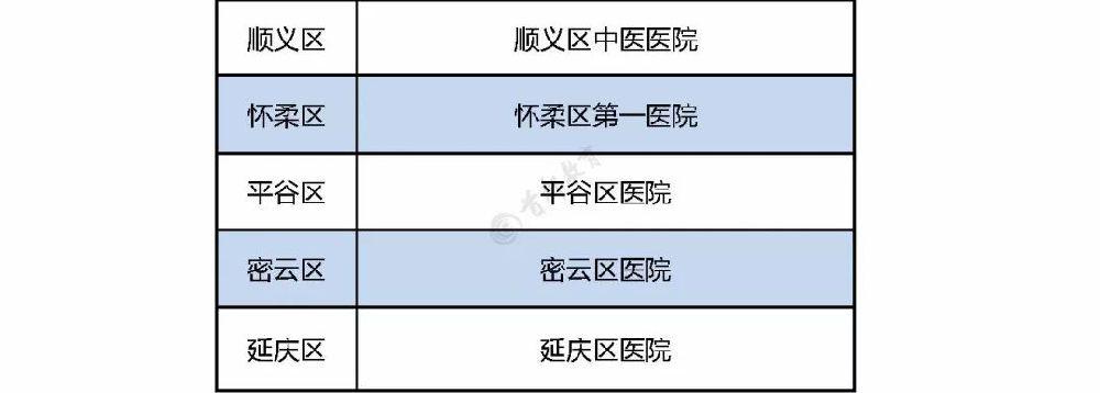 2019年春季第二次北京中小学教师资格认定时间条件