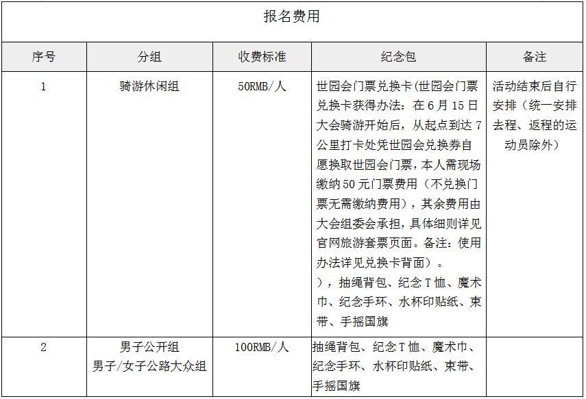 2019北京国际自行车骑游大会报名费用