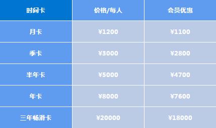 2019年17滑四季滑雪场(北京奥森)价格一览
