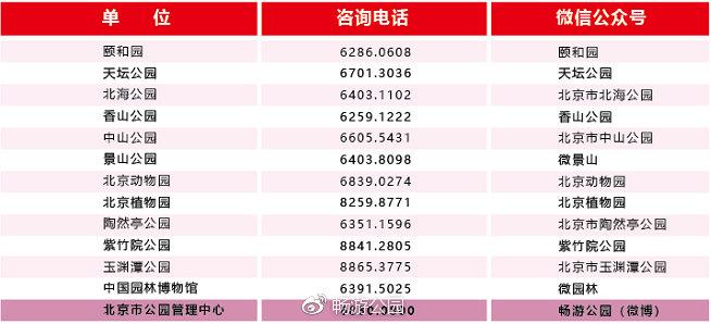 2019北京市属公园猪年新春游园会活动一览