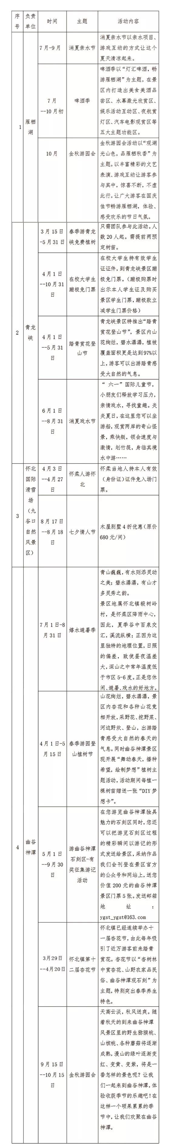 2019北京怀柔惠民旅游季活动及优惠政策