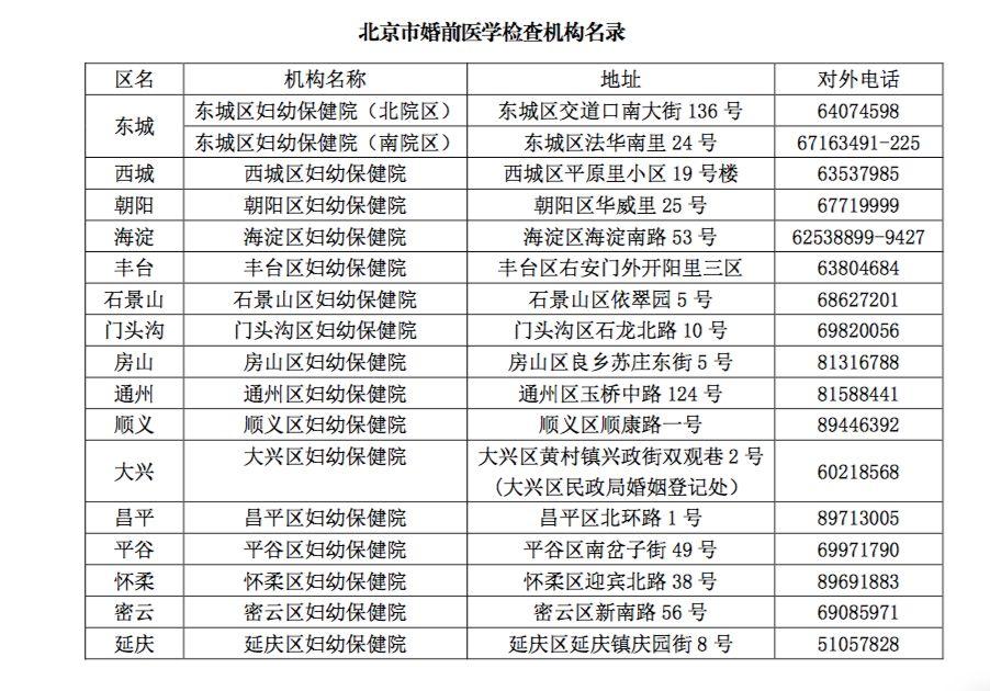 州市免费婚检项目_北京14项妇幼健康服务项目办理指南(有10项免费)-北京本地宝