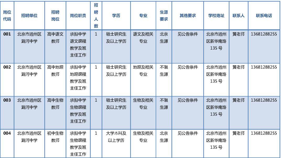 北京通州招聘332名教师 部分岗位不限户籍(附岗位表)