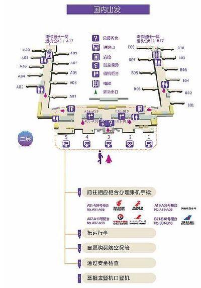 武汉天河机场航线情况介绍