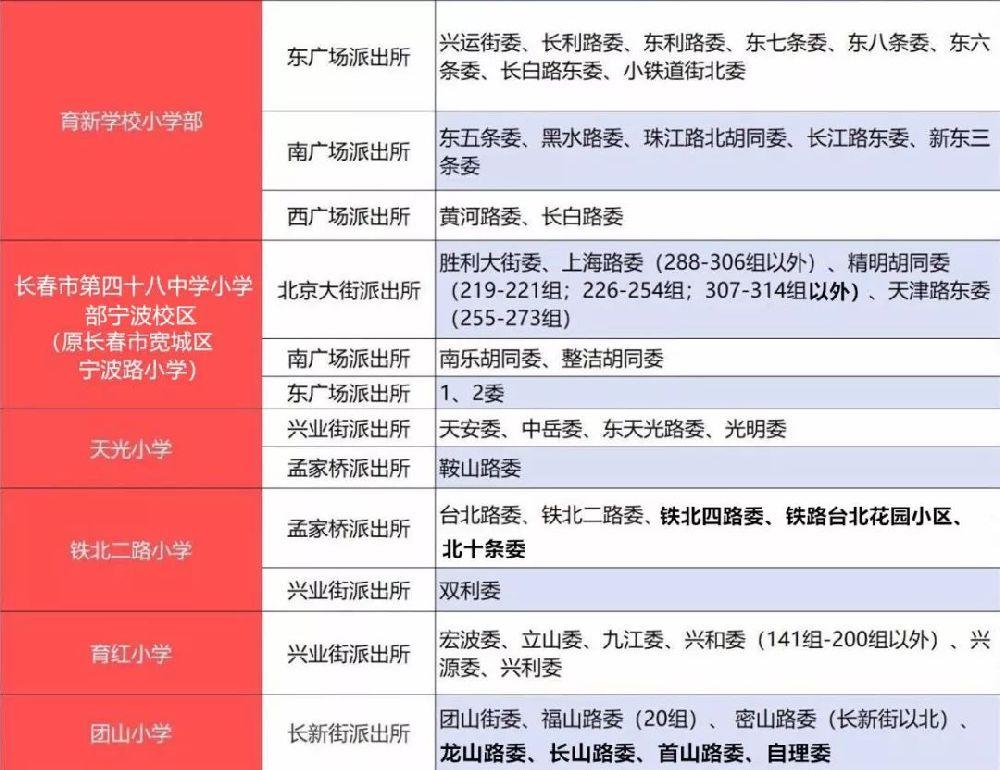 2019长春宽城区学区划分方案出炉